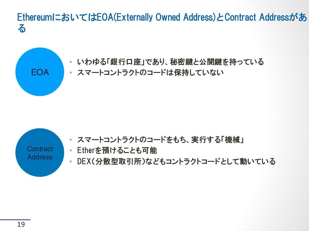 EthereumにおいてはEOA(Externally Owned Address)とCont...