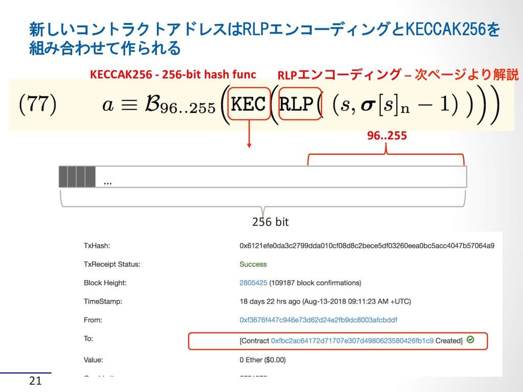 新しいコントラクトアドレスはRLPエンコーディングとKECCAK256を 組み合わせて作られる...