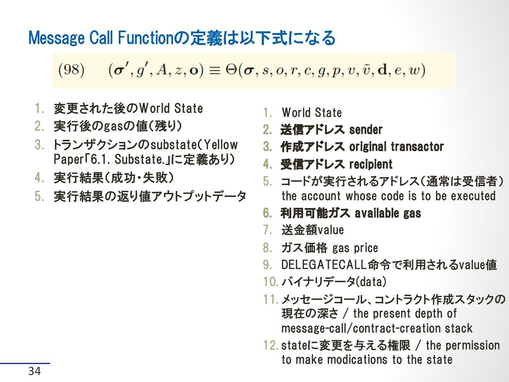 Message Call Functionの定義は以下式になる 34 1. 変更された後のW...