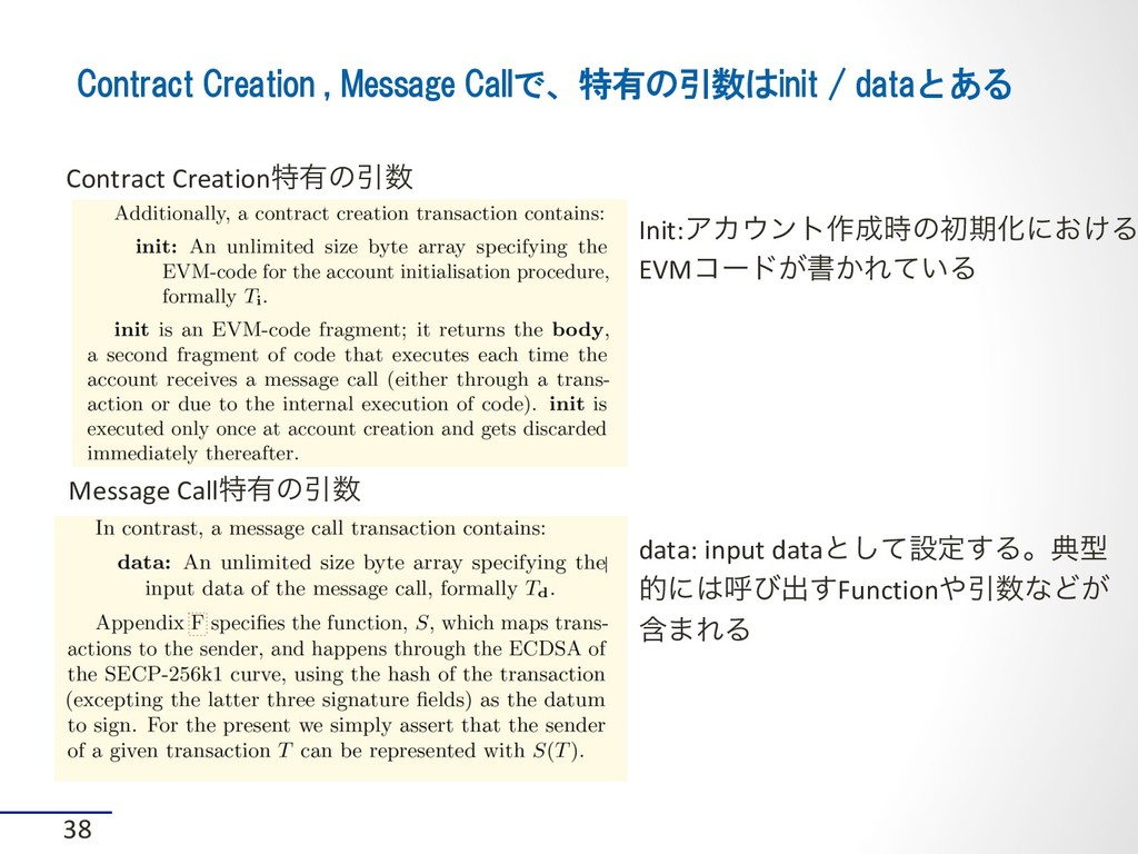 Contract Creation , Message Callで、特有の引数はinit / ...