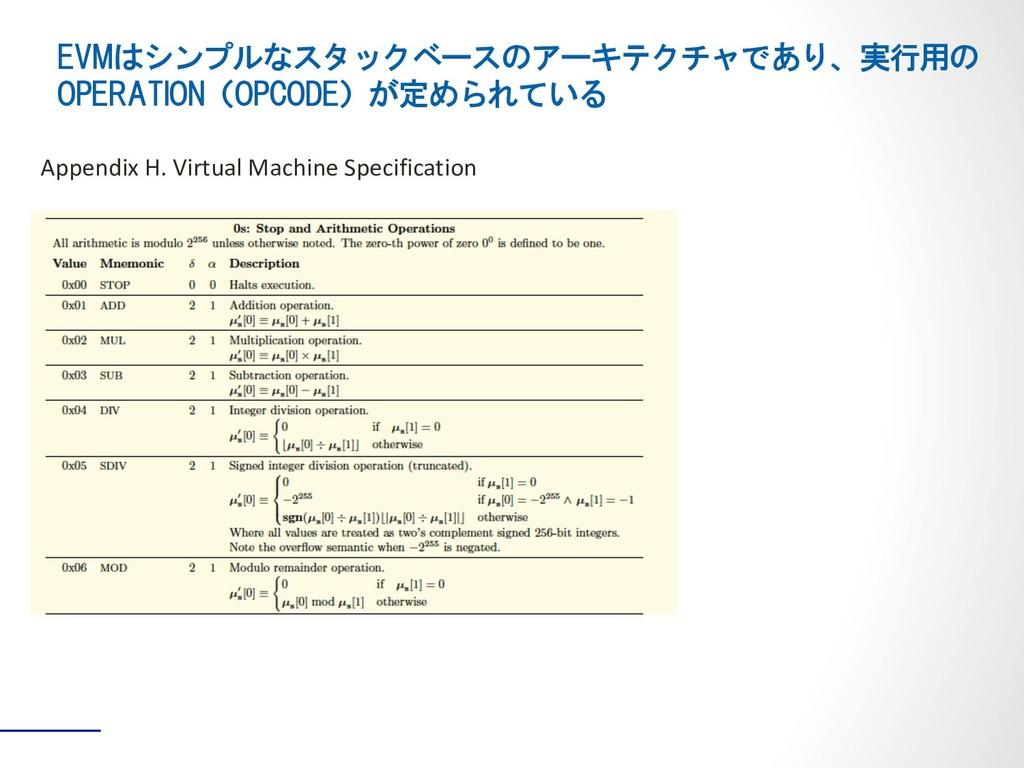 EVMはシンプルなスタックベースのアーキテクチャであり、実行用の OPERATION(OPCO...