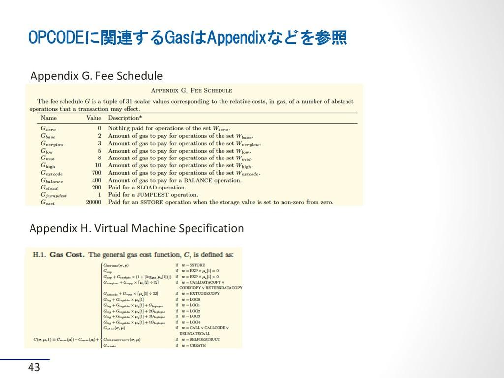 OPCODEに関連するGasはAppendixなどを参照 43 Appendix G. Fee...