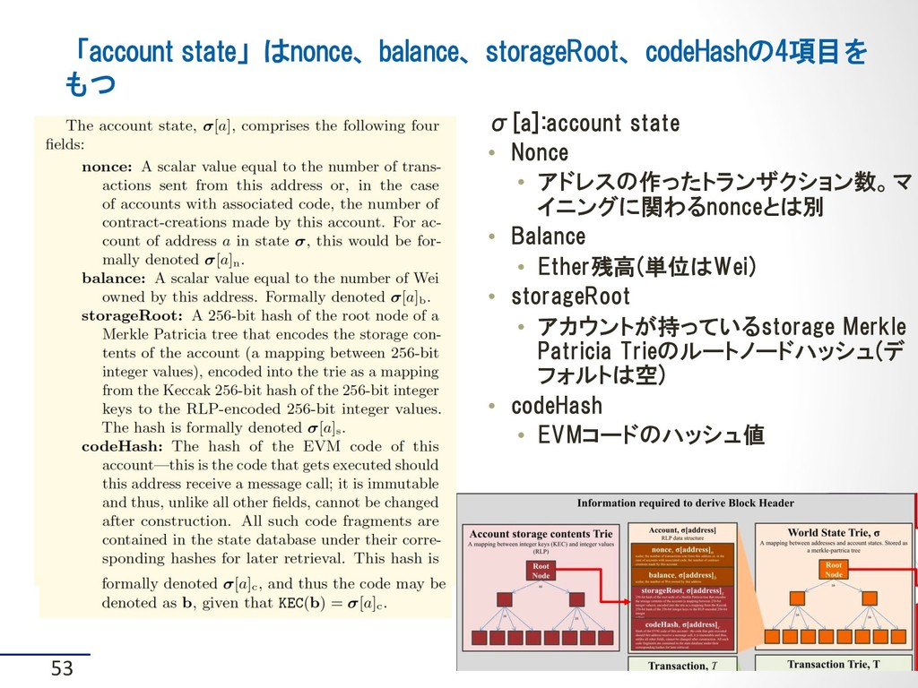 「account state」はnonce、balance、storageRoot、codeH...