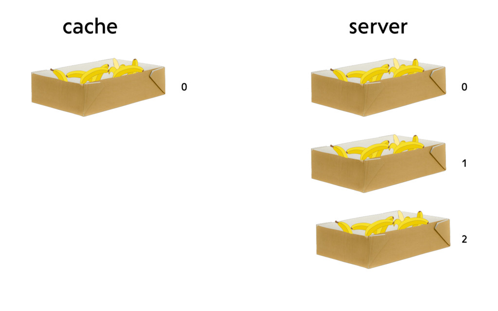 cache server 0 1 2 0