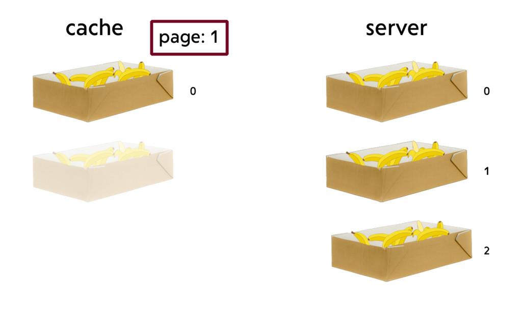 cache server 0 1 2 0 page: 1 1