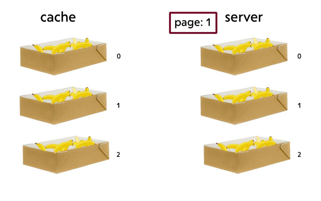cache server 0 1 2 0 page: 1 1 1 2 1