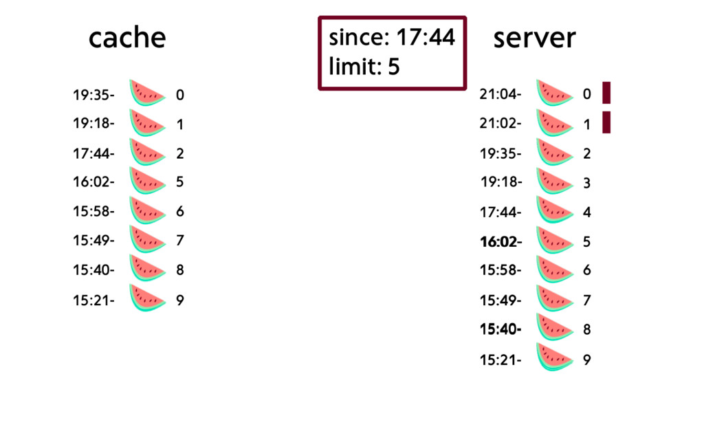 cache server 0 1 2 21:04- 21:02- 19:35- 19:18- ...