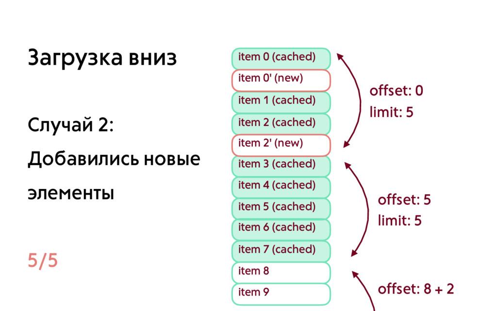item 0 (cached) item 1 (cached) item 2 (cached)...