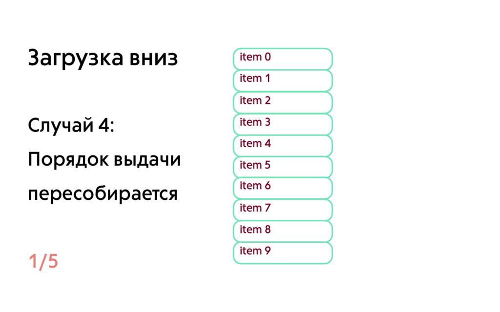 item 0 item 1 item 2 item 3 item 4 item 5 item ...