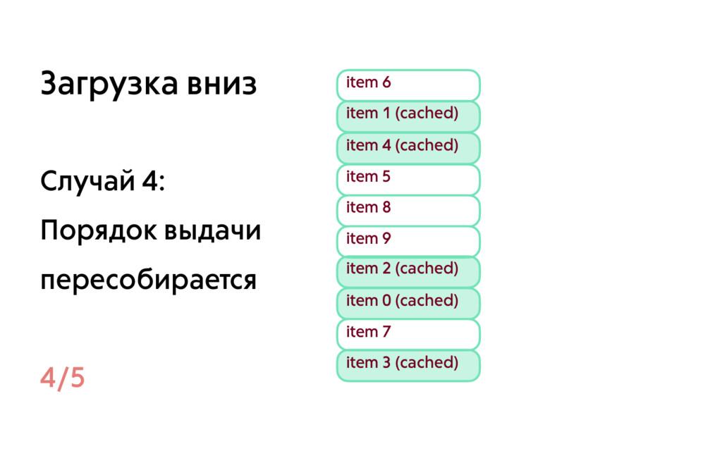 item 6 item 1 (cached) item 4 (cached) item 5 i...