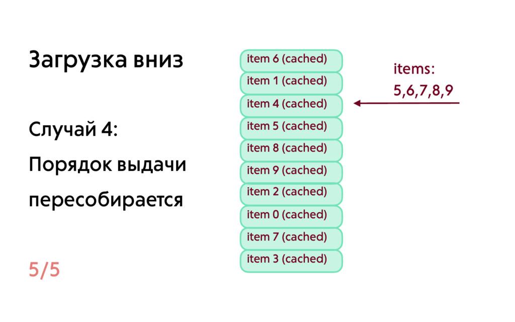 item 6 (cached) item 1 (cached) item 4 (cached)...