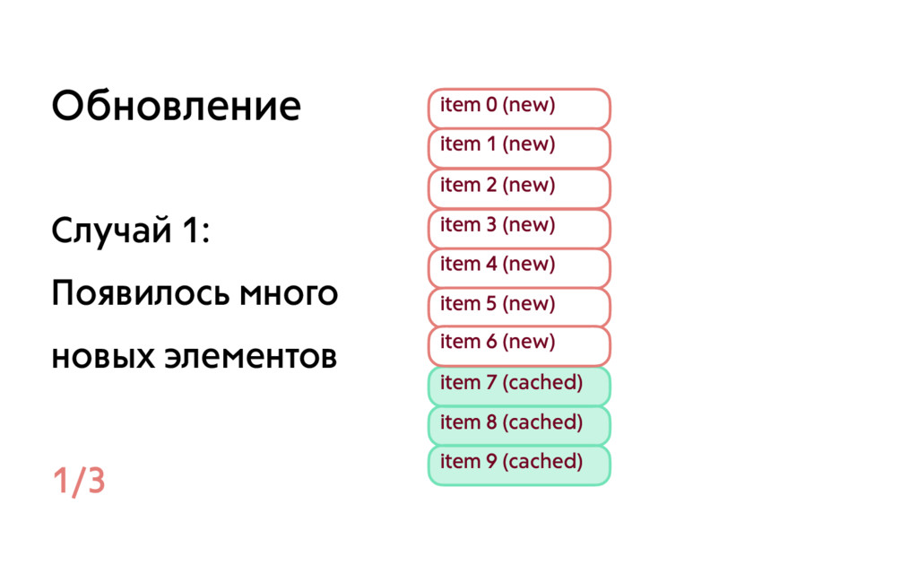 item 0 (new) item 1 (new) item 2 (new) item 3 (...