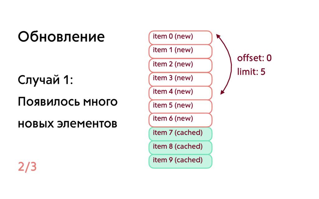 item 7 (cached) item 8 (cached) item 9 (cached)...