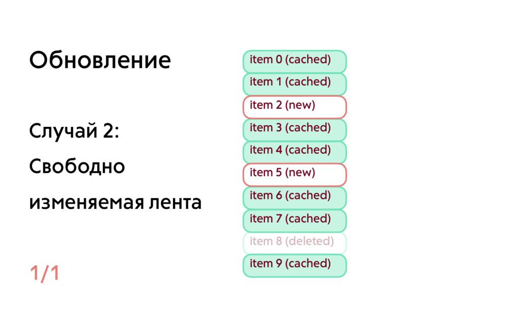 item 0 (cached) item 1 (cached) item 3 (cached)...