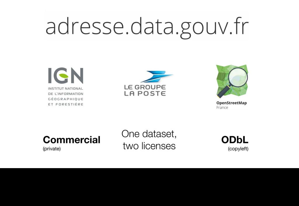 adresse.data.gouv.fr ODbL (copyleft) Commercial...