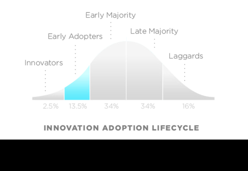 The early adopters are people who are convinced...