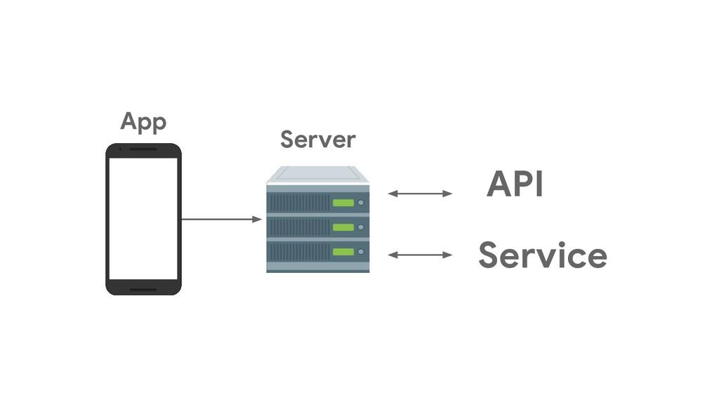 API Service App Server