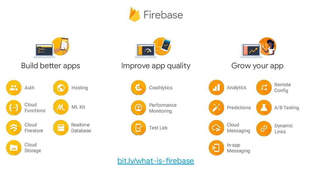 Build better apps Auth Cloud Functions Cloud Fi...