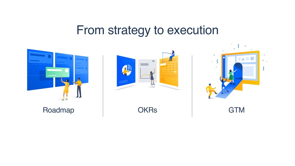 OKRs From strategy to execution GTM Roadmap