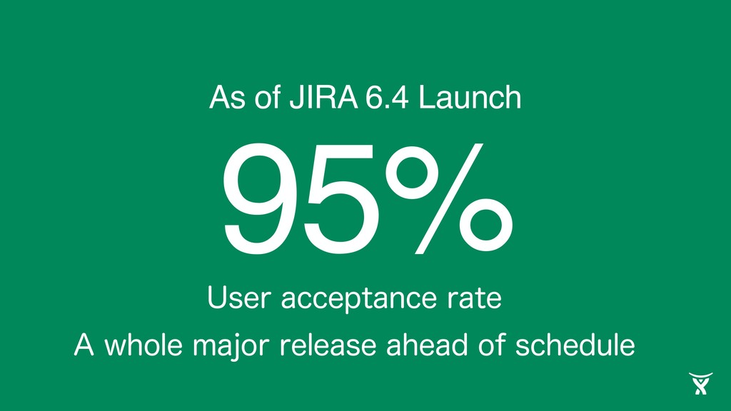As of JIRA 6.4 Launch 95% 6TFSBDDFQUBODFSBUF...