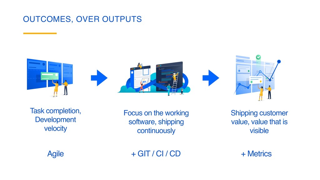 OUTCOMES, OVER OUTPUTS Shipping customer value,...