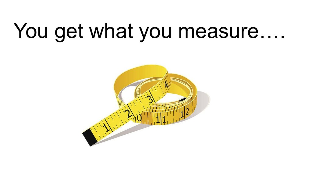 You get what you measure….