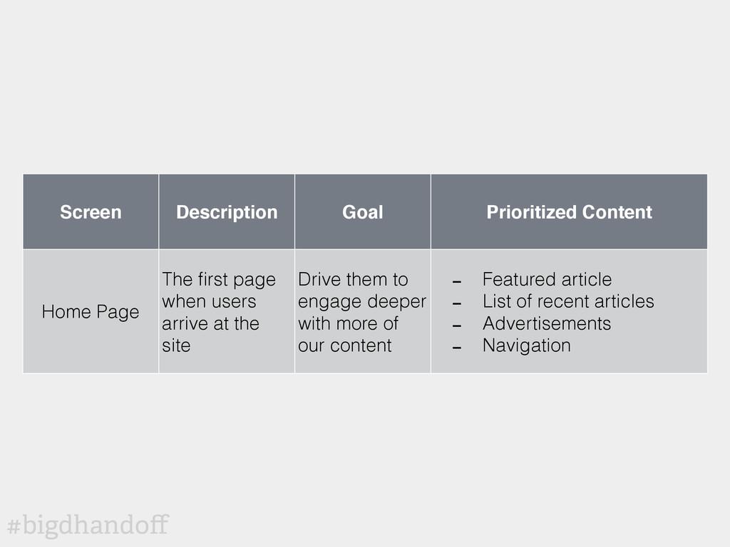 #bigdhandoff Screen Description Goal Prioritized...