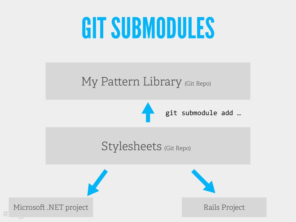 #bigdhandoff GIT SUBMODULES My Pa ern Library (G...