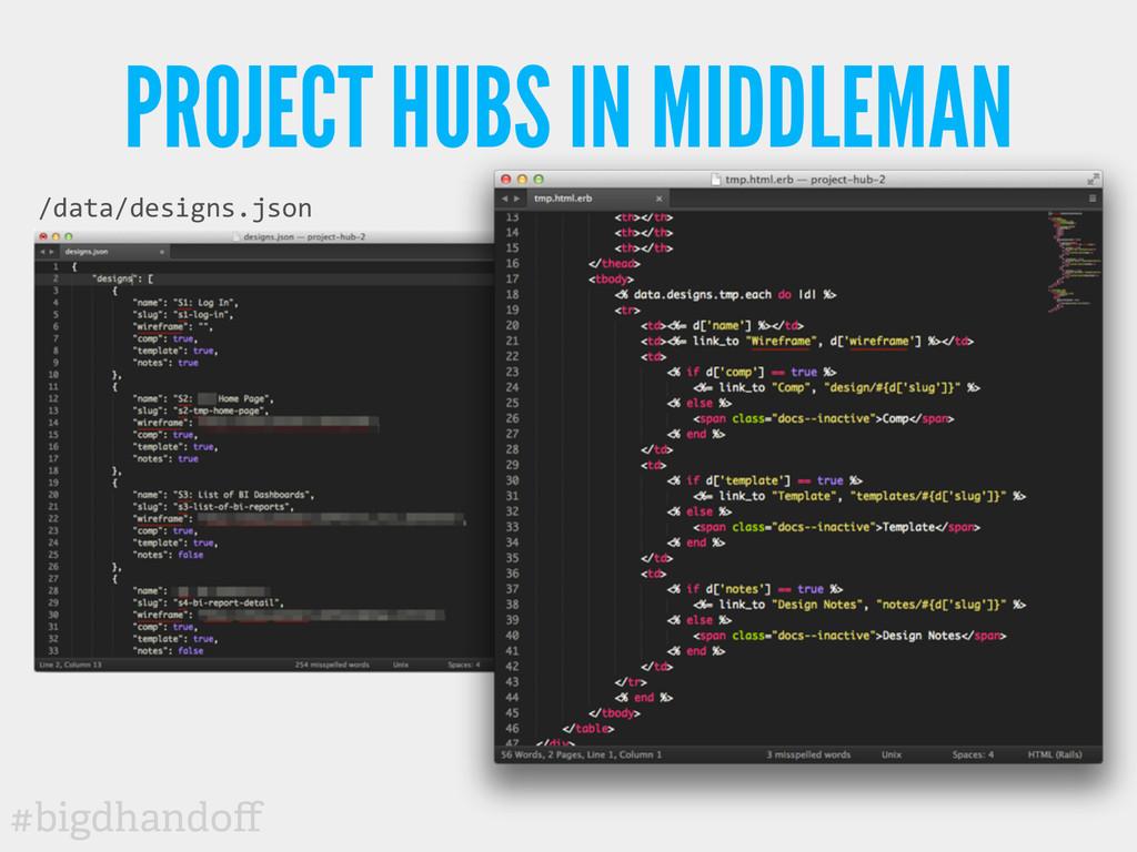 #bigdhandoff PROJECT HUBS IN MIDDLEMAN /data/des...