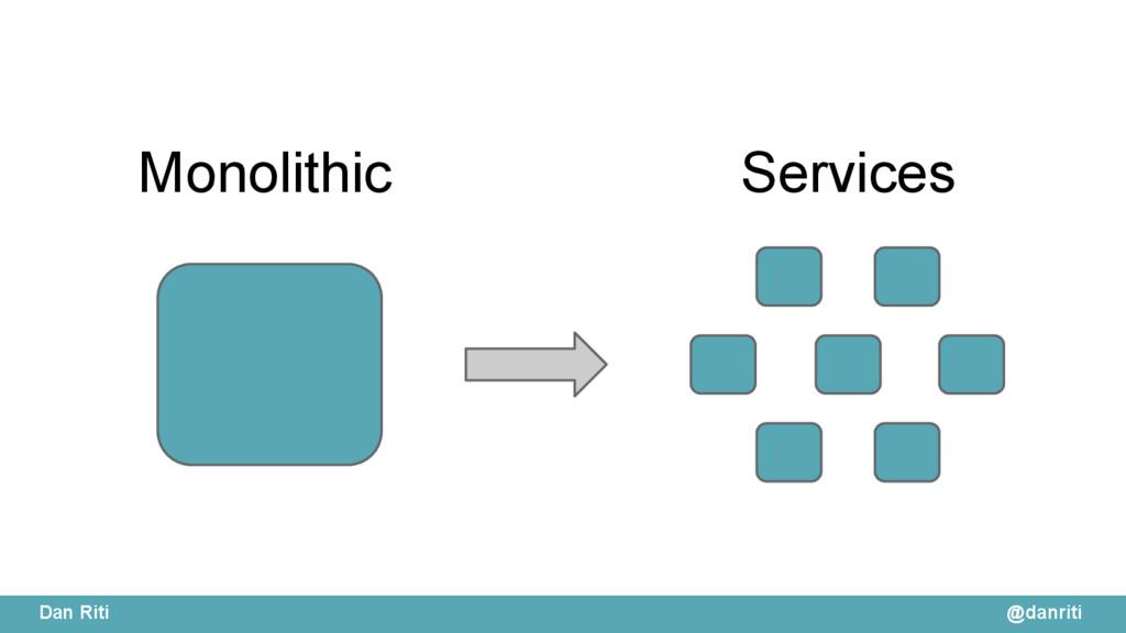 @danriti Dan Riti Monolithic Services