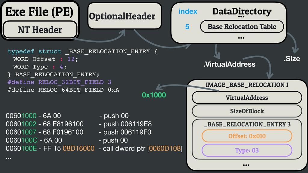 OptionalHeader index ... ... .VirtualAddress .S...
