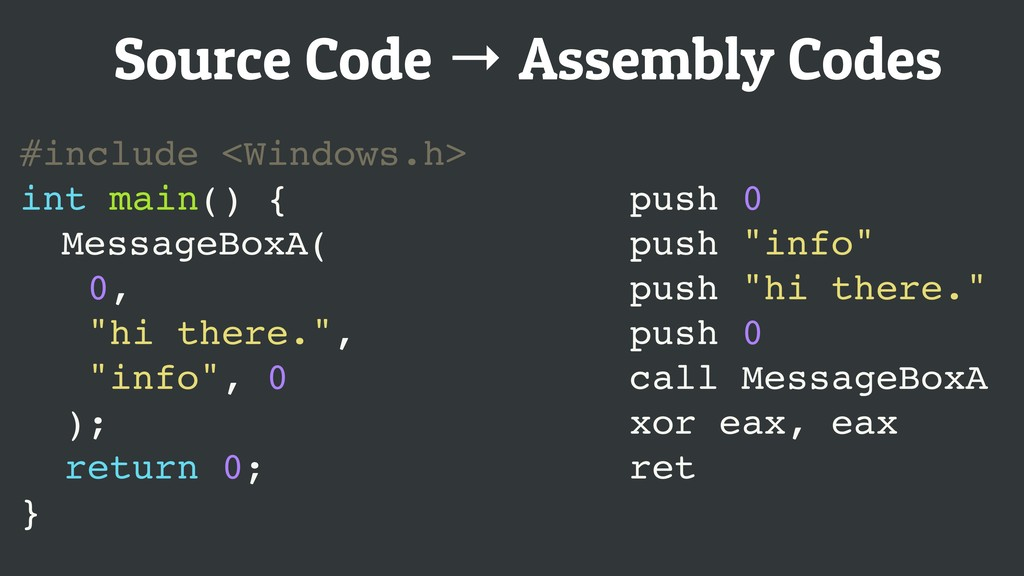 Source Code → Assembly Codes #include <Windows....