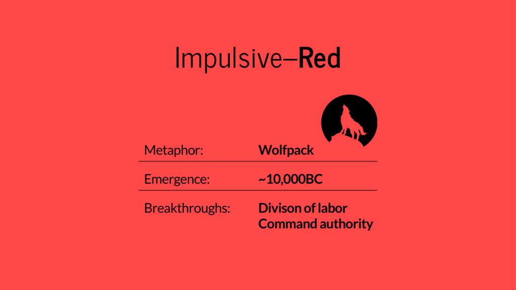 Impulsive–Red Metaphor: Wolfpack Emergence: ~10...