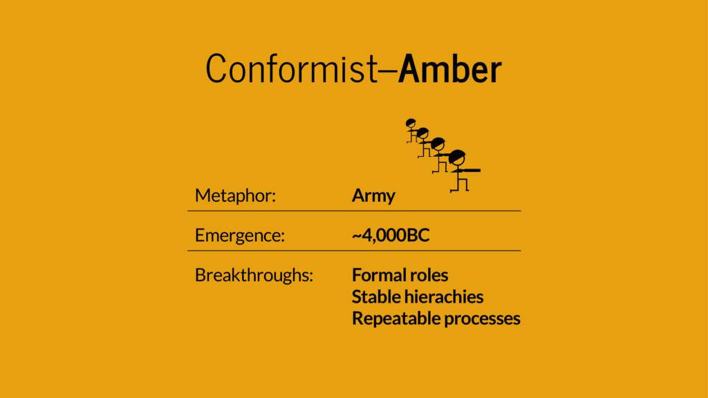 Conformist–Amber Metaphor: Army Emergence: ~4,0...