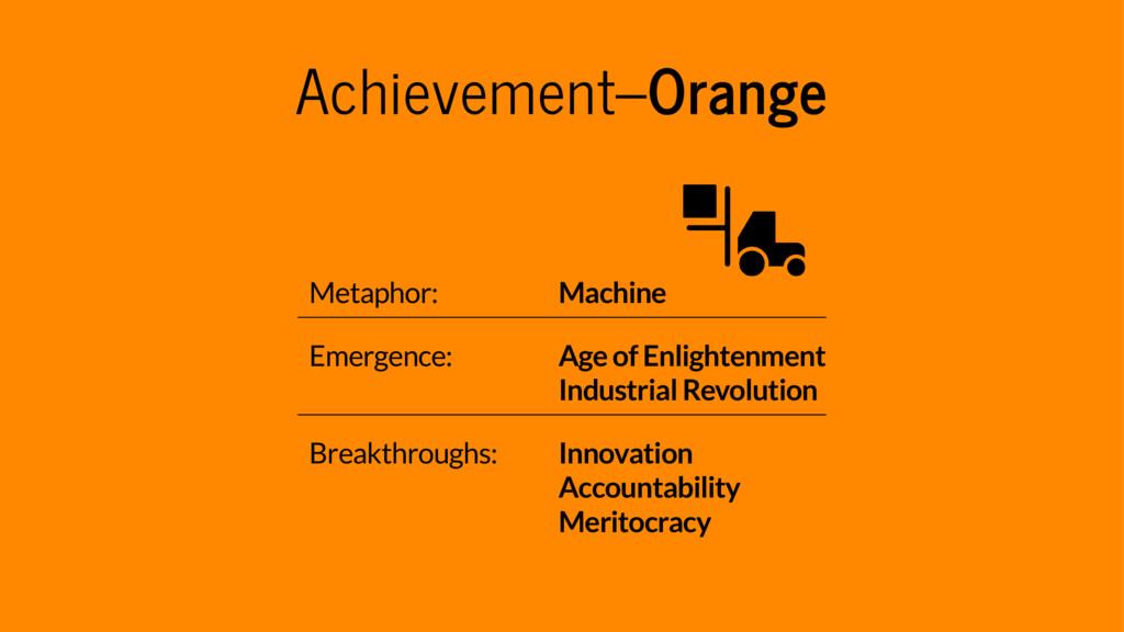 Achievement–Orange Metaphor: Machine Emergence:...