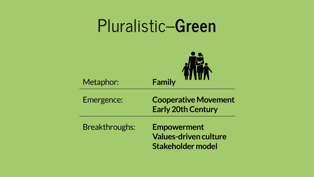 Pluralistic–Green Metaphor: Family Emergence: C...