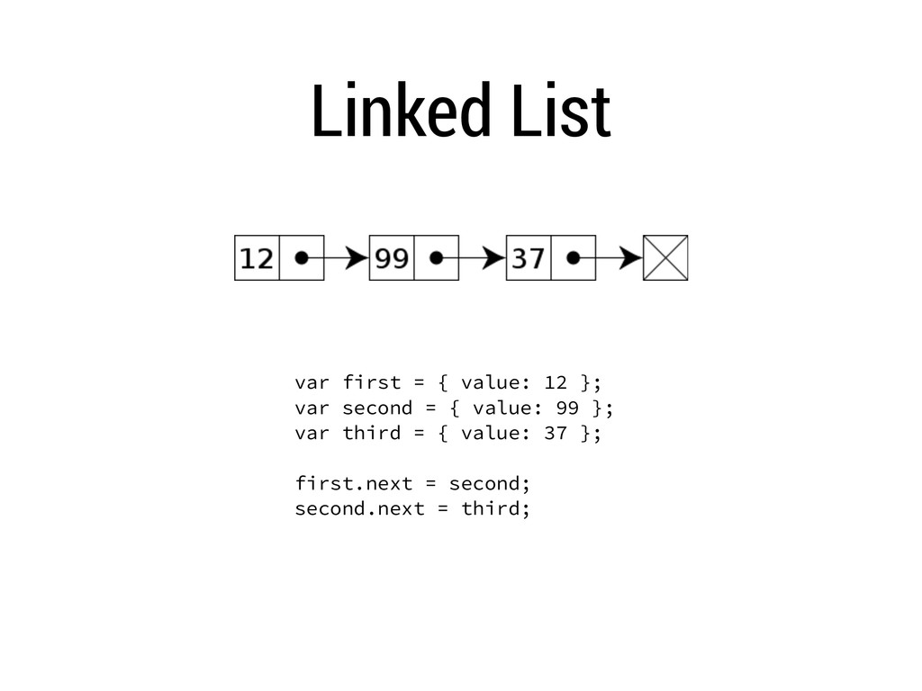 Linked List var first = { value: 12 }; var seco...