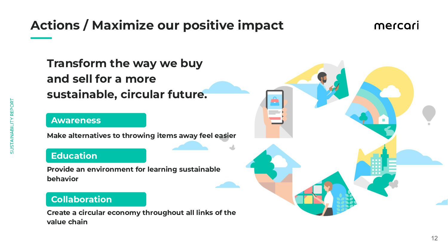 Transform the way we buy and sell for a more...