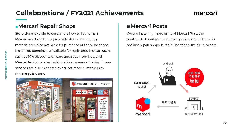 ◼Mercari Posts Store clerks explain to custo...