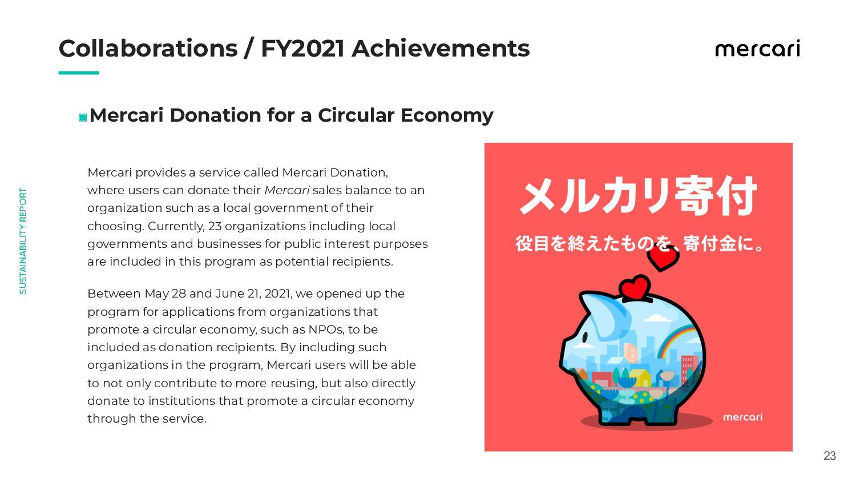 ◼Mercari Donation for a Circular Economy 23 ...