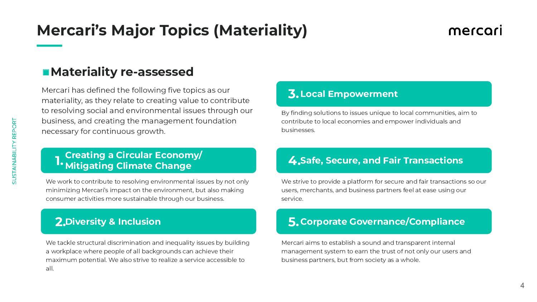 Mercari has defined the following five topics ...