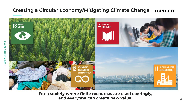 Creating a Circular Economy/Mitigating Clima...