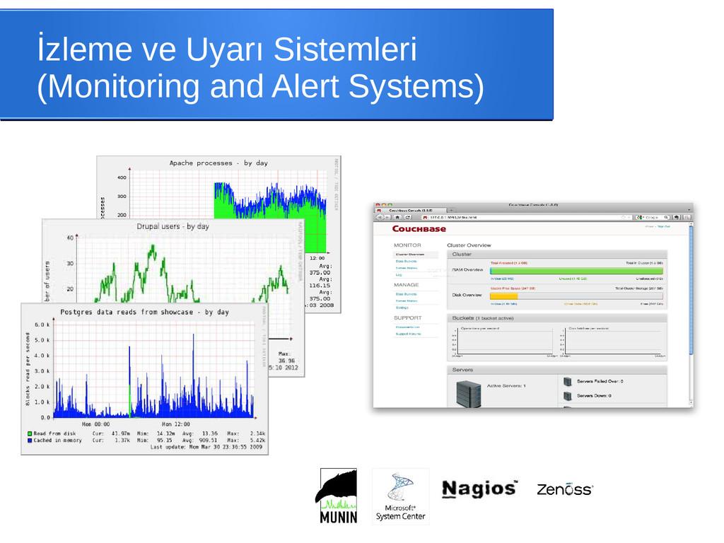 İzleme ve Uyarı Sistemleri (Monitoring and Aler...