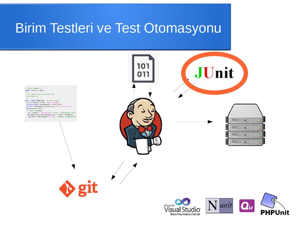 Birim Testleri ve Test Otomasyonu