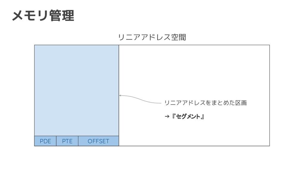 メモリ管理 リニアアドレス空間 リニアアドレスをまとめた区画 →『セグメント』 PDE PTE...