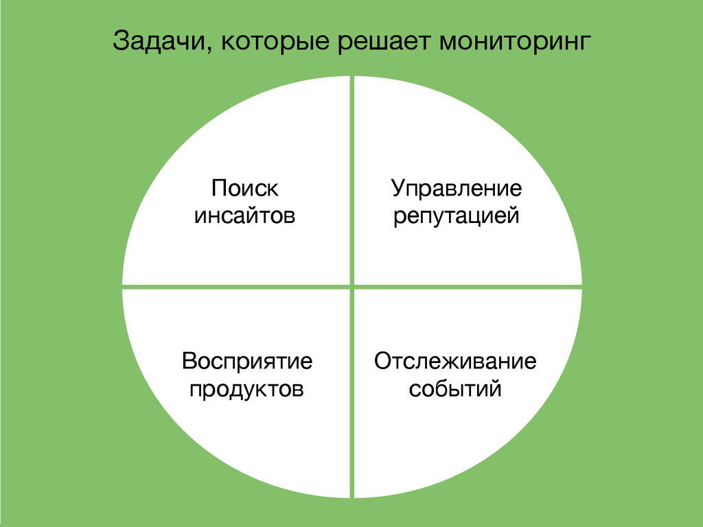 Задачи, которые решает мониторинг  Управление ...
