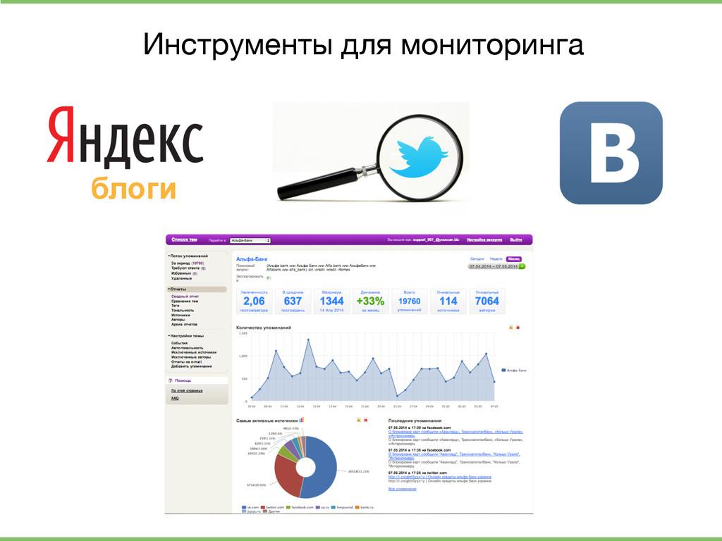 Инструменты для мониторинга блоги