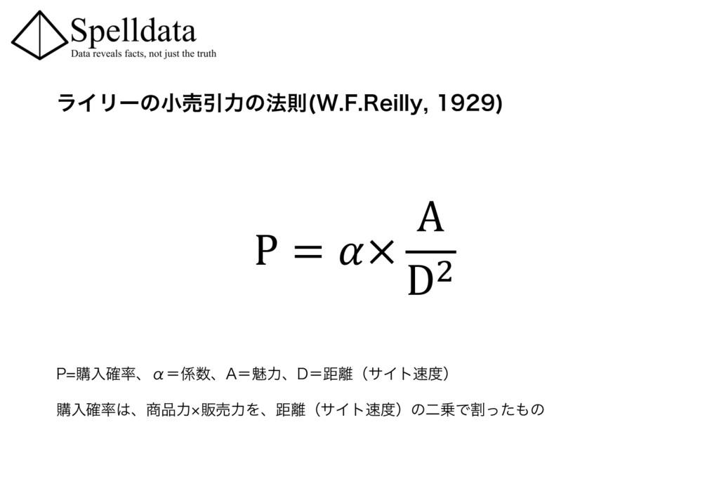 ϥΠϦʔͷখചҾྗͷ๏ଇ 8'3FJMMZ  P = × A D' 1ߪೖ֬...