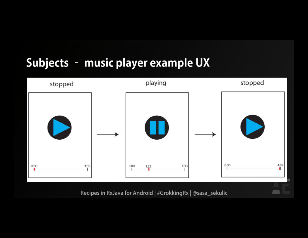 Subjects – music player example UX Recipes in R...