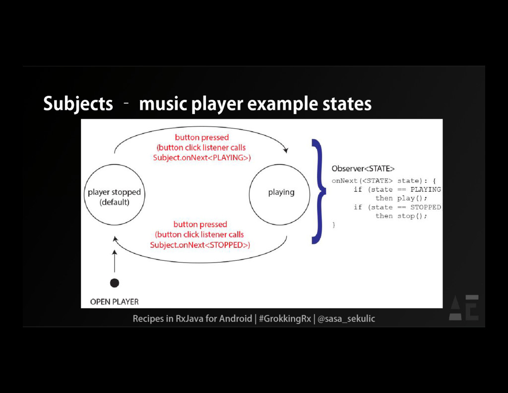Subjects – music player example states Recipes ...